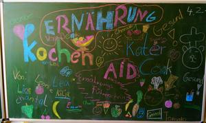 Gezeichnetes Tafelbild von einer 4 Klasse in Wewelsfleth über Ernährung