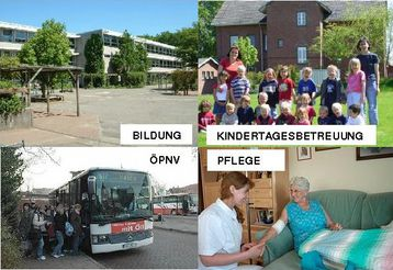 Bildung, Kindertagebetreuung, ÖPNV, Pflege