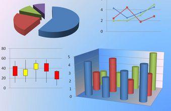 Zahlen, Daten, Fakten